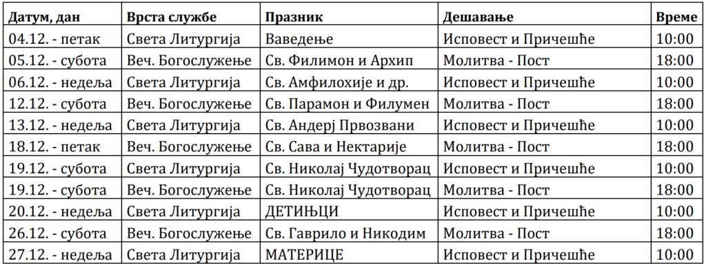 Raspored Bogosluzenja decembar 2020