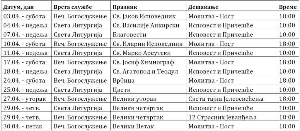 raspored bogosluzenja za april